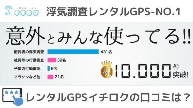 GPSイチロク口コミ評判